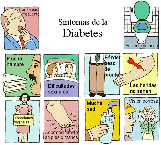 Resultado de imagen de sintomas diabetes